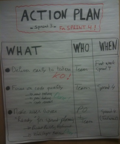 Scrum Retrospective Action Plan. A crucial element of facilitation.