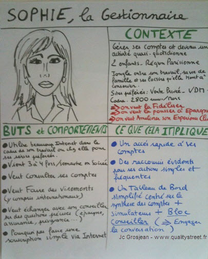 "Persona ""Sophie"" (for a french banking project) Contexts-Goals-Implications"